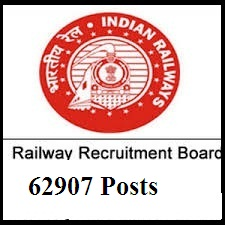 RRC Recruitment - 2018 Apply online for 1898 Apprentice